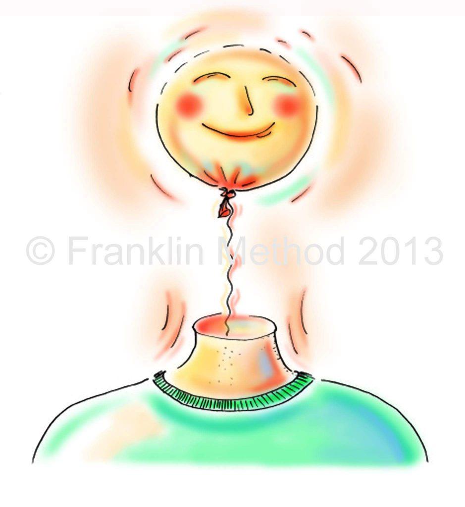 Luftballon Franklin Methode